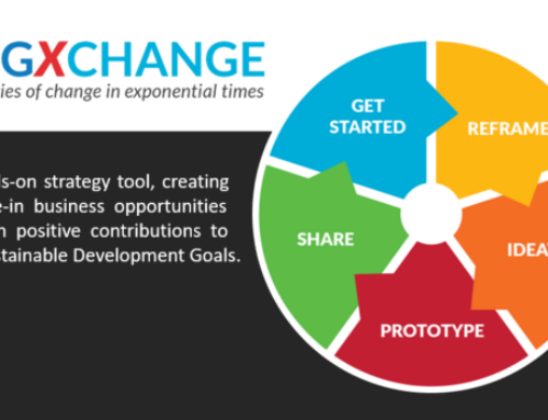 SDGXCHANGE Action Workshops with öbu