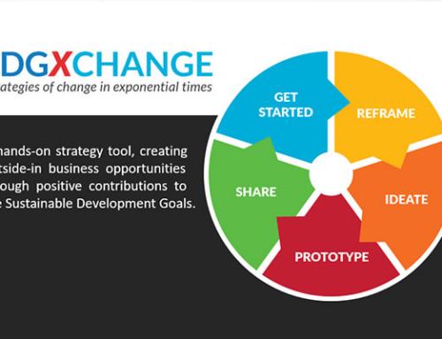 SDGXCHANGE Action Workshops with öbu